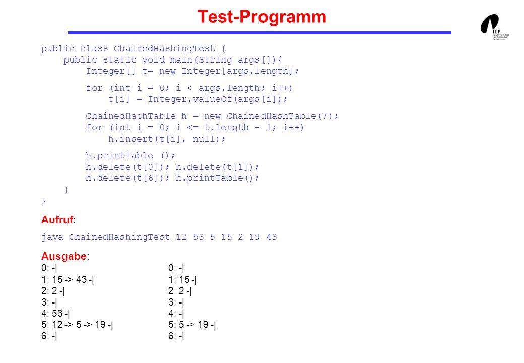 Test-Programm public class ChainedHashingTest { public static void main(String args[]){ Integer[] t= new Integer[args.length];